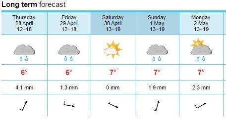 Vädret ser inte allt för lovande ut. Men sånt är vädret i England.